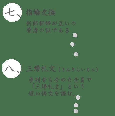 7-指輪交換 新郎新婦が互いの愛情の証である指輪を交換する。8-三帰礼文(さんきらいもん) 参列者も含めた全員で「三帰礼文」という短い偈文を読む。
